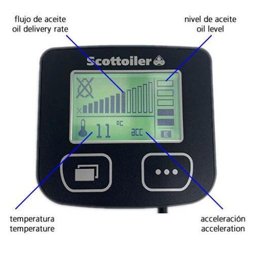 SCOTTOILLER  e System