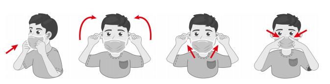 Pictograma sobre cómo colocar la mascarilla de forma correcta