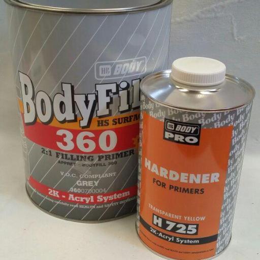 Imprimación H.S de HB Body