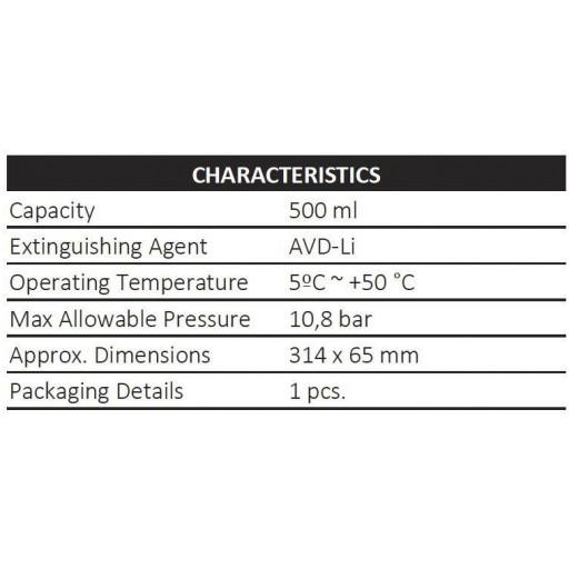 Aerosol extintor para baterías de litio [1]