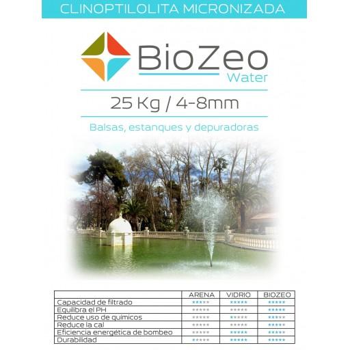 BioZeo WATER  4-8 mm. MEDIO FILTRANTE NATURAL ACTIVO [1]