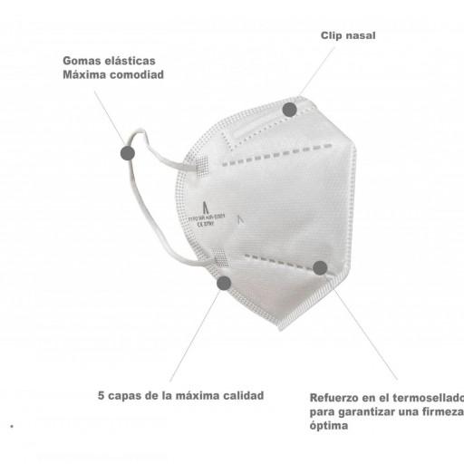 FFP2 NR Airnatech Pack 50 [1]
