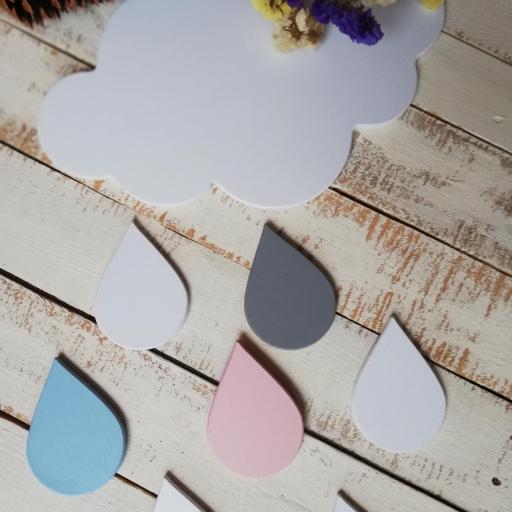 nube con gotas de lluvia