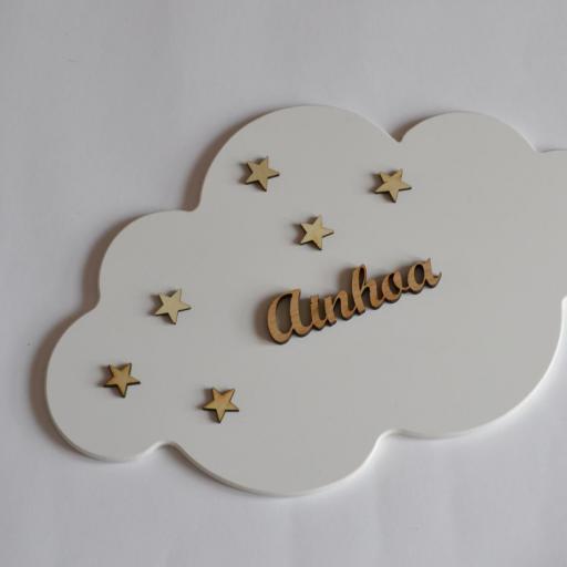 nube con nombre