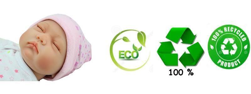 Materiales en el Relleno del muñeco Reborn; El Ecovidrio (Con Certificado) ¿Donde comprarlo de forma segura?