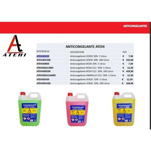 ATEHI30R05
