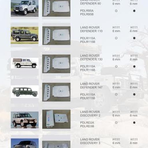 PROTECCIONES LAND ROVER DEFENDER 90/110/130 (ALMONT4WD)