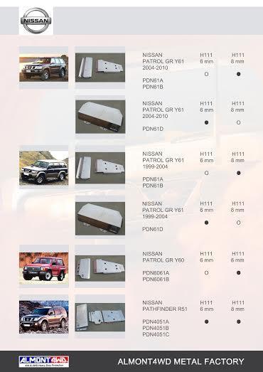 PROTECCIONES NISSAN PATROL Y61(ALMONT4WD)