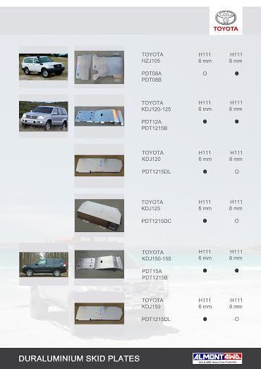 PROTECCIONES TOYOTA J105 SERIES (ALMONT4WD)