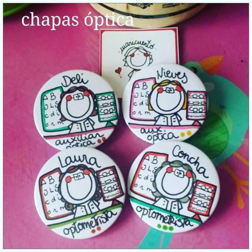 Chapa óptica [3]