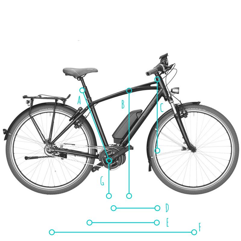 bicicletas electricas zaragoza
