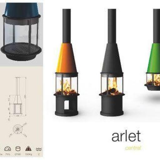 ARLET [1]