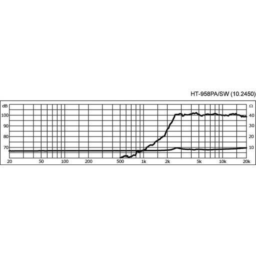 Stage Line Ht-958Pa/Sw Altavoz de Agudos [2]
