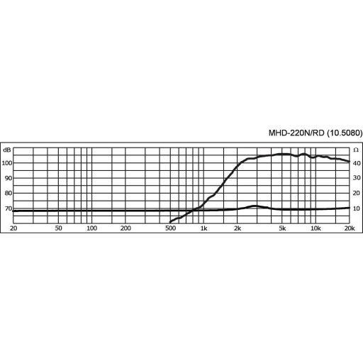 Stage Line MHD-220N/RD Altavoz de Agudos [2]