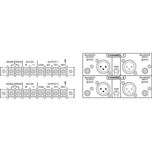 Monacor Sinus-220 Amplificador para megafonía [1]