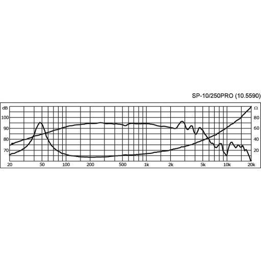"""Stage Line Sp-10/250Pro Subwoofer 10"""" [2]"""