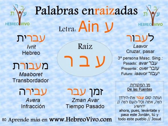 Iniciación a la Lectura en Hebreo (gratuito hasta el 30 de abril)  [1]