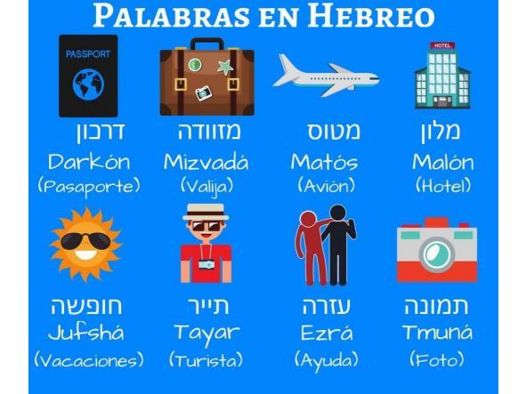 Curso de Hebreo Online en Julio [2]