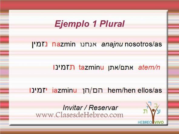 Iniciación a los  verbos hebreos regulares en Futuro  [2]