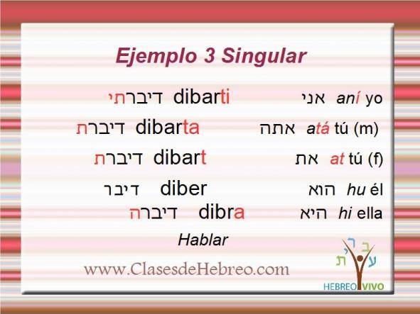 Iniciación a los  verbos hebreos regulares en PASADO  [2]