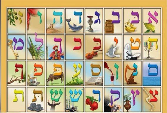 El Alfabeto Hebreo (Acceso gratuito hasta el 30 de abril)