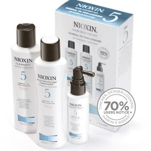 Nioxin 5 Kit Cabello Medio a Grueso