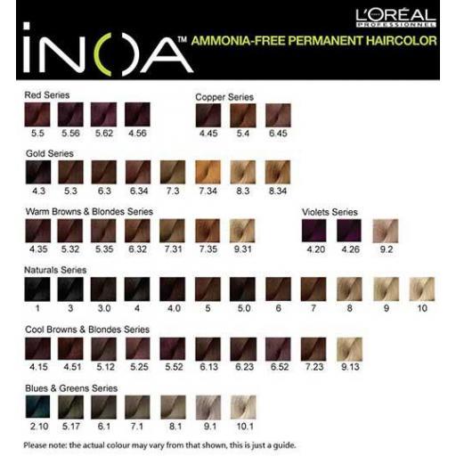 Tinte Inoa 5.45 Castaño Claro Cobrizo Caoba (Incluye Oxidante) [2]