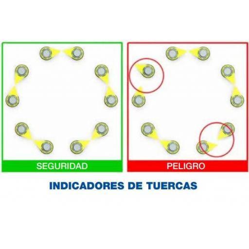 INDICADOR DE TUERCA FLOJA CON TAPA (CHECKPOINT) [2]