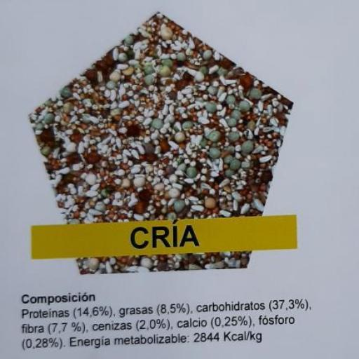Mezcla PALOMAS CRIA. Pet Cup  Saco 25 kg [1]