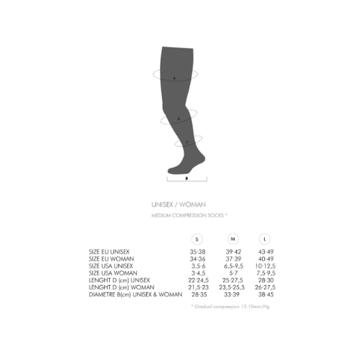 Calcetines Lurbel Triumph H5 Running [2]