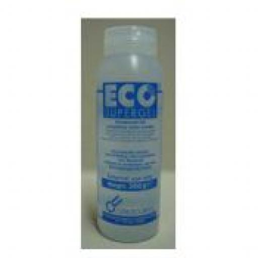 Gel Ultrasonidos 260 ml Transparente.