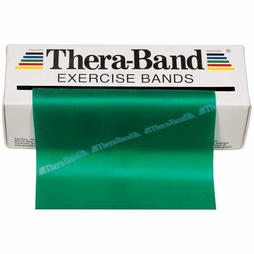 Thera Band Verde 14,5 cm x 5,5 m.