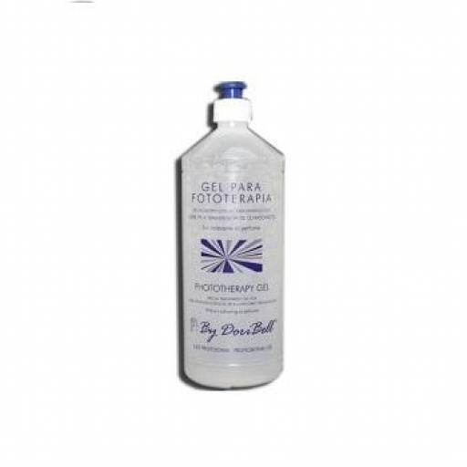 Gel Electroconductor 1000 ml