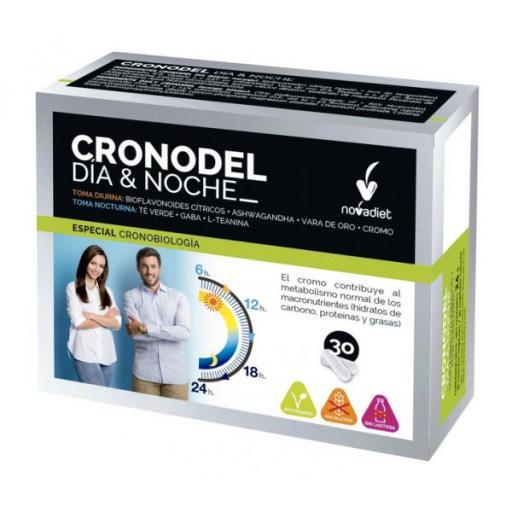Cronodel