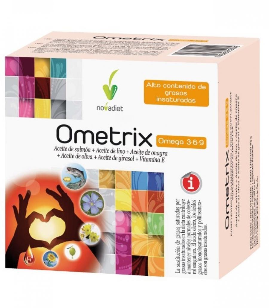 Ometrix