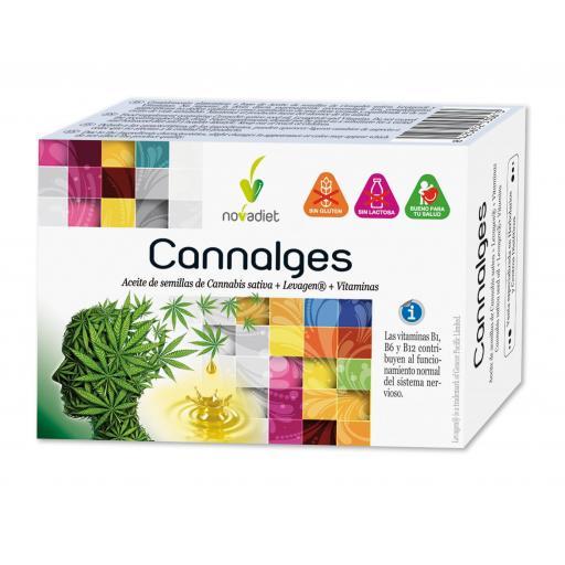Cannalges
