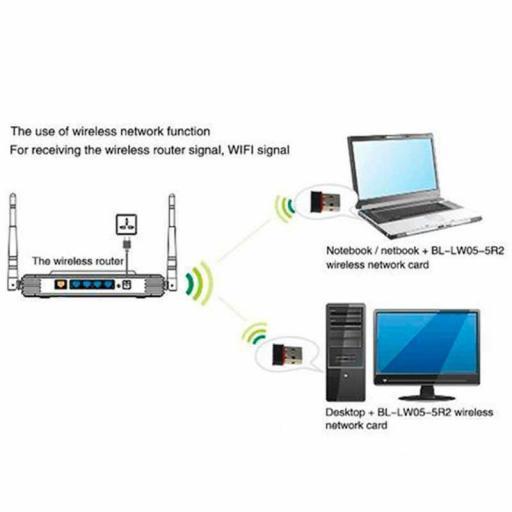 Antena Wifi lan mini USB 300mbps wireless   300 mbps [2]