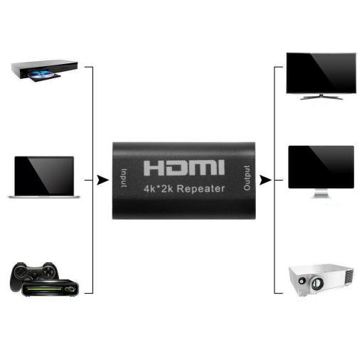 Repetidor Amplificador Señal HDMI Adaptador UHD 4k 1.4b Full HD TV [1]
