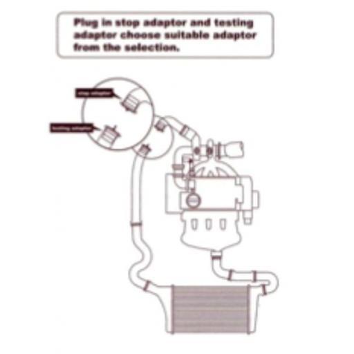 Comprobador de Fugas de Sistema Turbo [1]