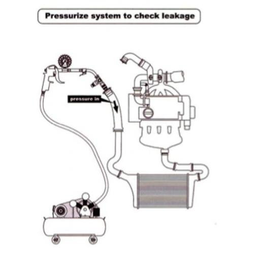 Comprobador de Fugas de Sistema Turbo [2]
