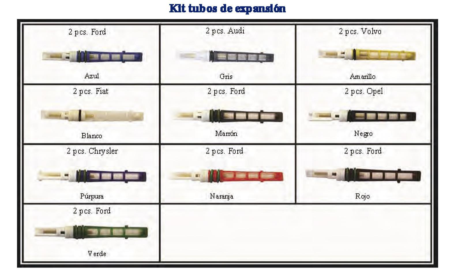 Kit Tubos de Expansión