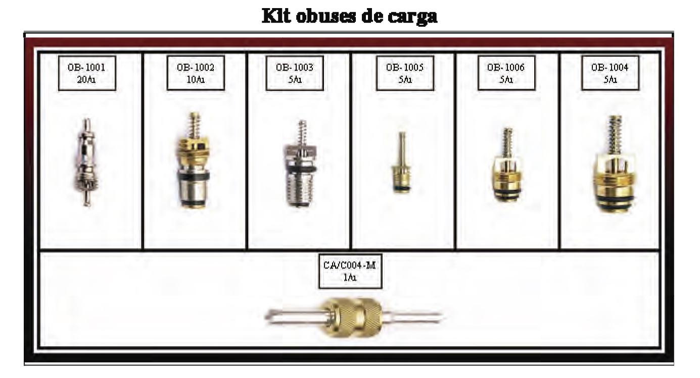 Kit Obuses de Carga