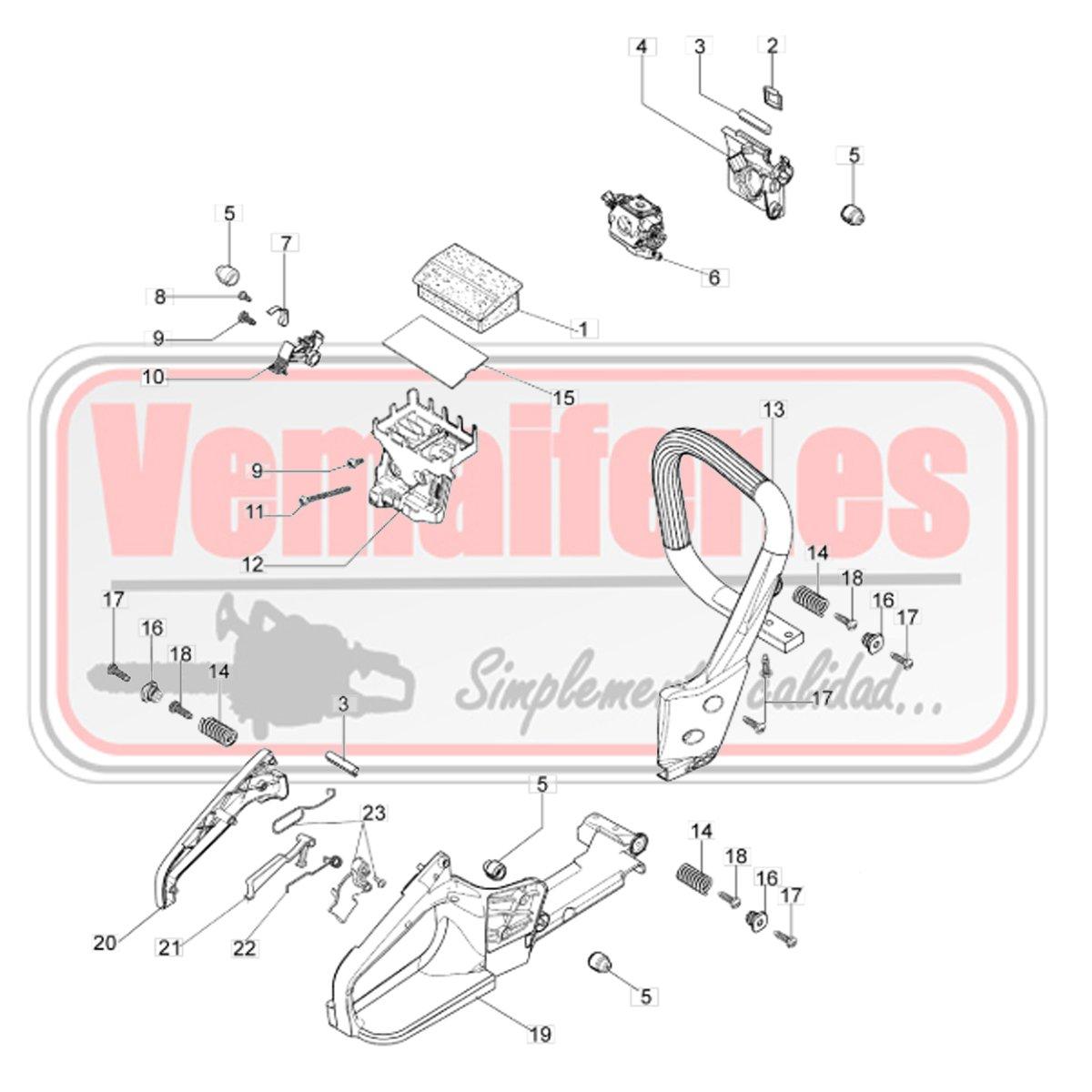 Recambios y repuestos motosierra Oleo Mac Gs 350