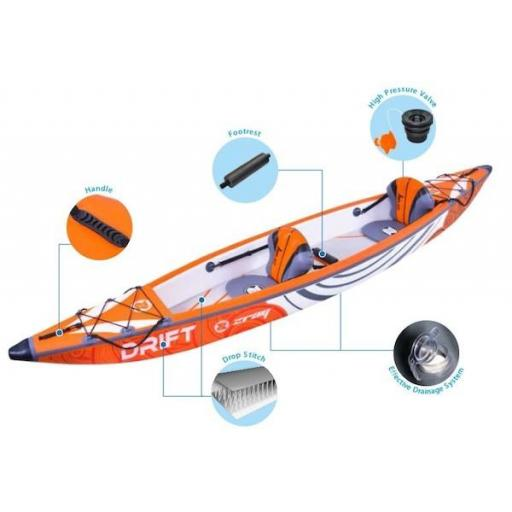 KAYAK INFLABLE ZRAY DRIFT [2]