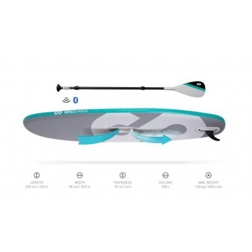 TABLA paddle surf ELECTRICA [2]