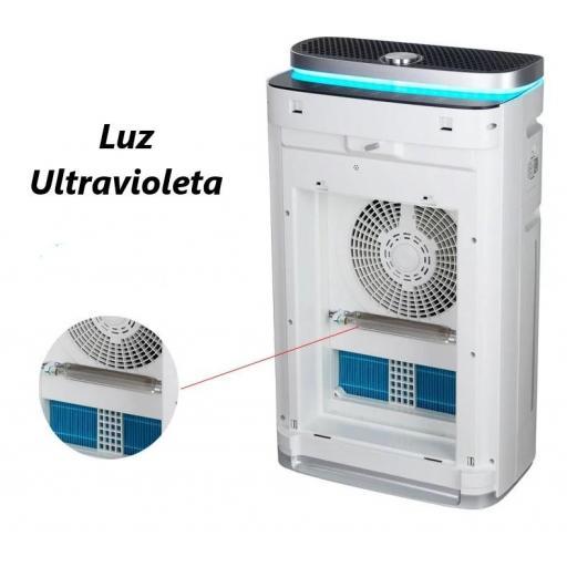 Purificador de Aire para hosteleria con UV-C (JH-1802) [1]