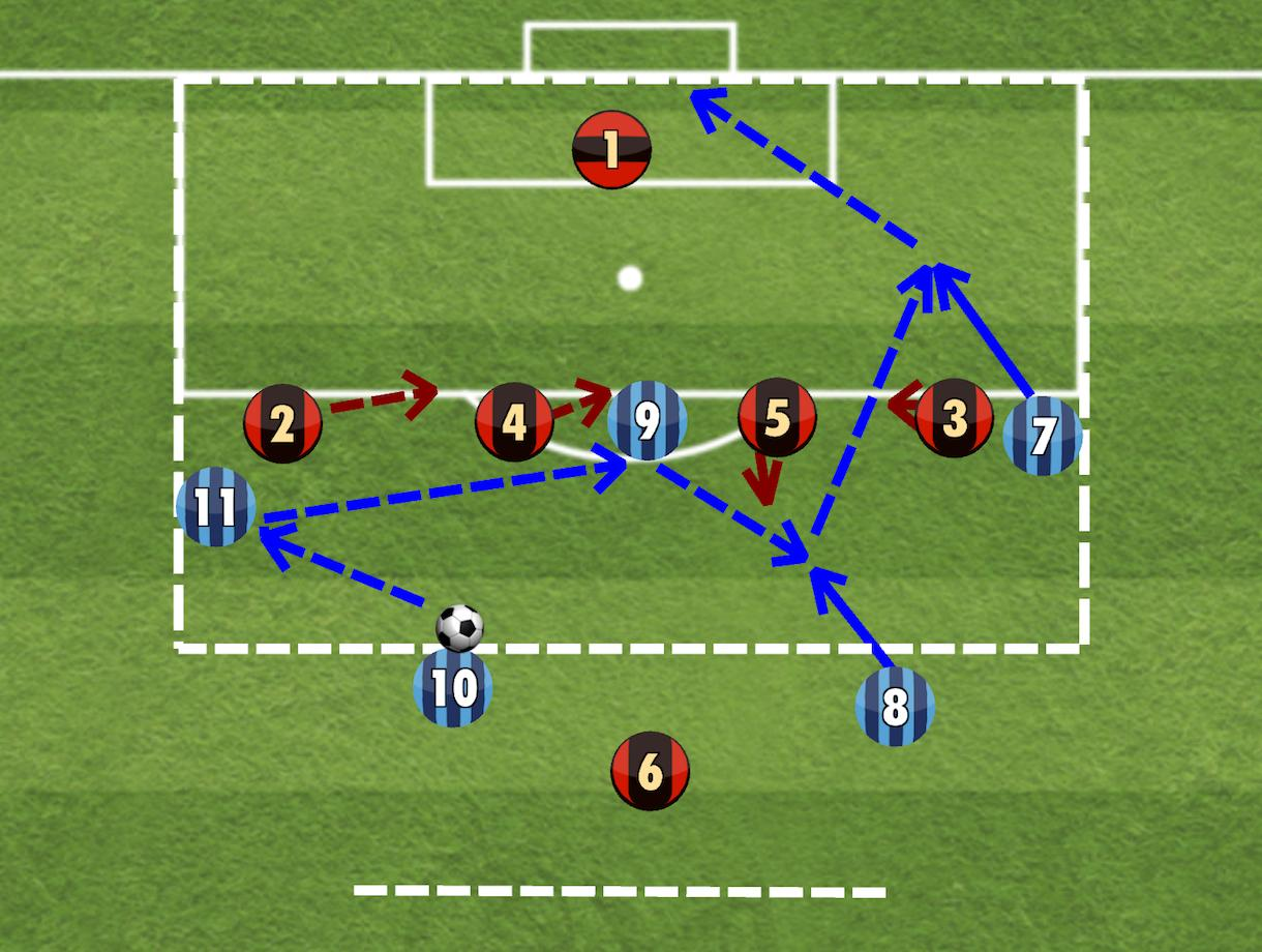 TASKS, SESSIONS AND TRAINING MICROCYCLES IN VIDEO FORMAT