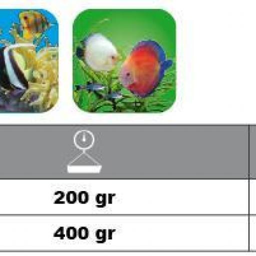 Aktivkohle Plus carbon activo 200gr [1]