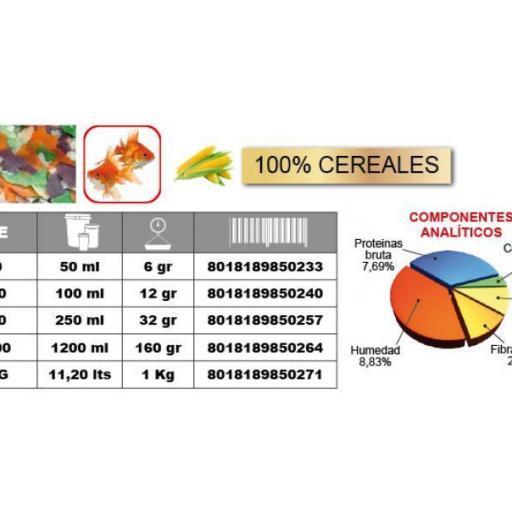 Prodac Goldfish Flakes Escamas [1]