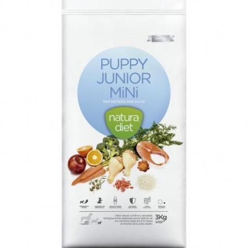 Natura Diet Puppy Junior Mini [0]